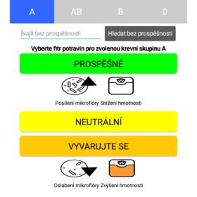 Seznam potravin TYPEbase V